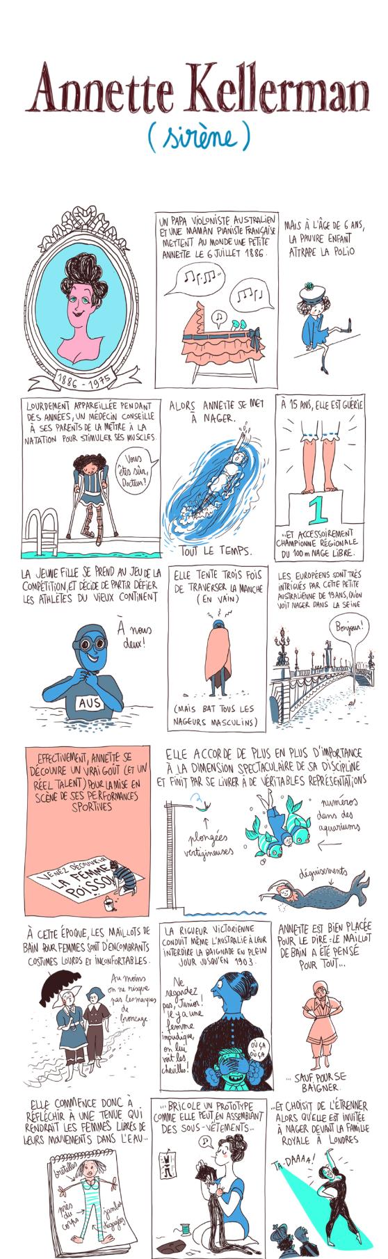Extrait sur Annette Kellerman, de la bande dessinée Culottées de Pénélope Bagieu